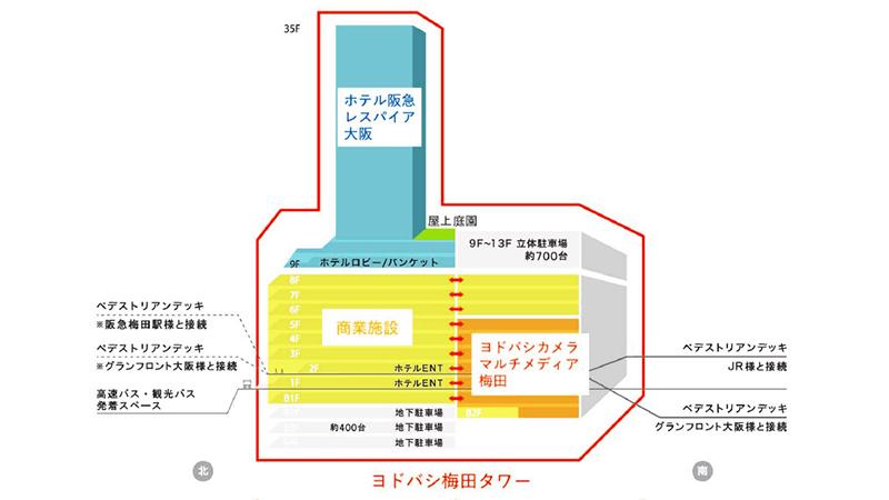 ヨドバシ梅田タワー全体構成図